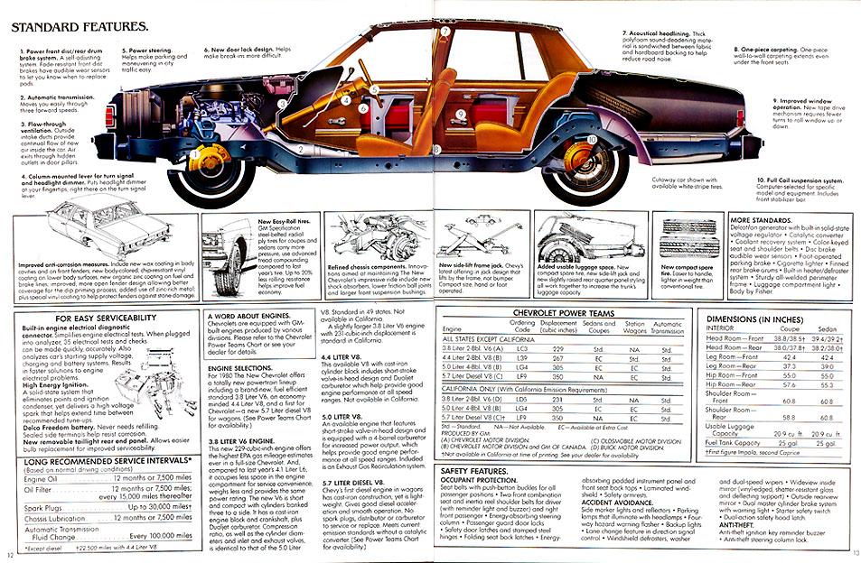 Chevrolet Caprice 1980 foto - 2