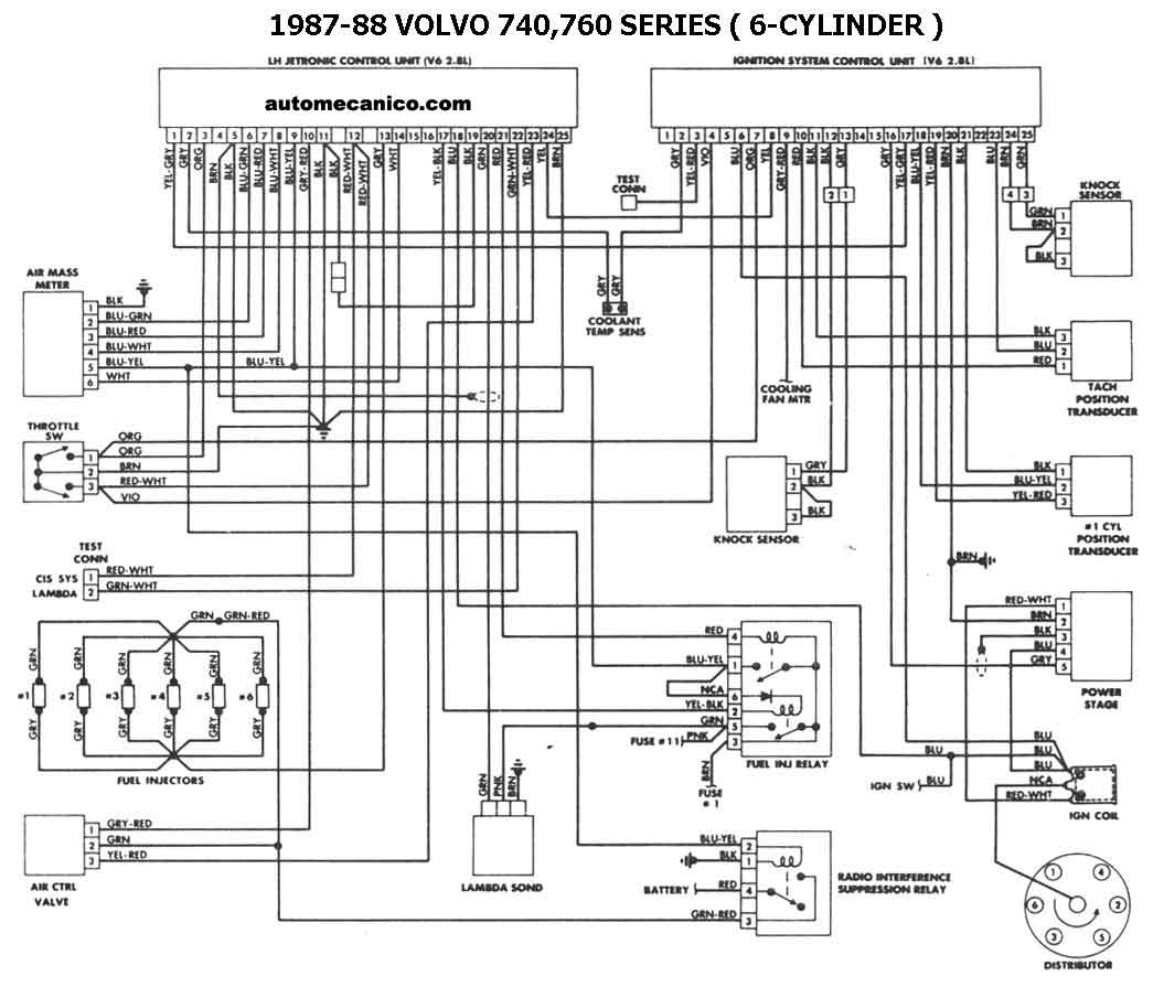 Chevrolet Venture on 1965 Lincoln Wiring Diagram