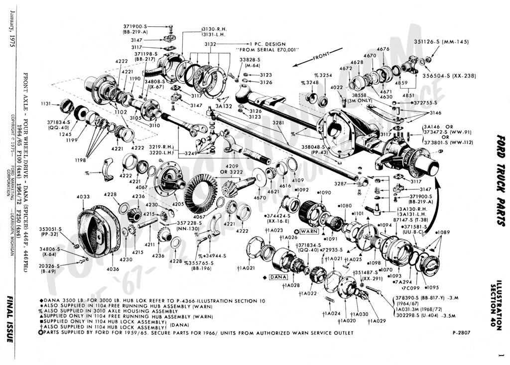 Ford 4x4 1995 foto - 2