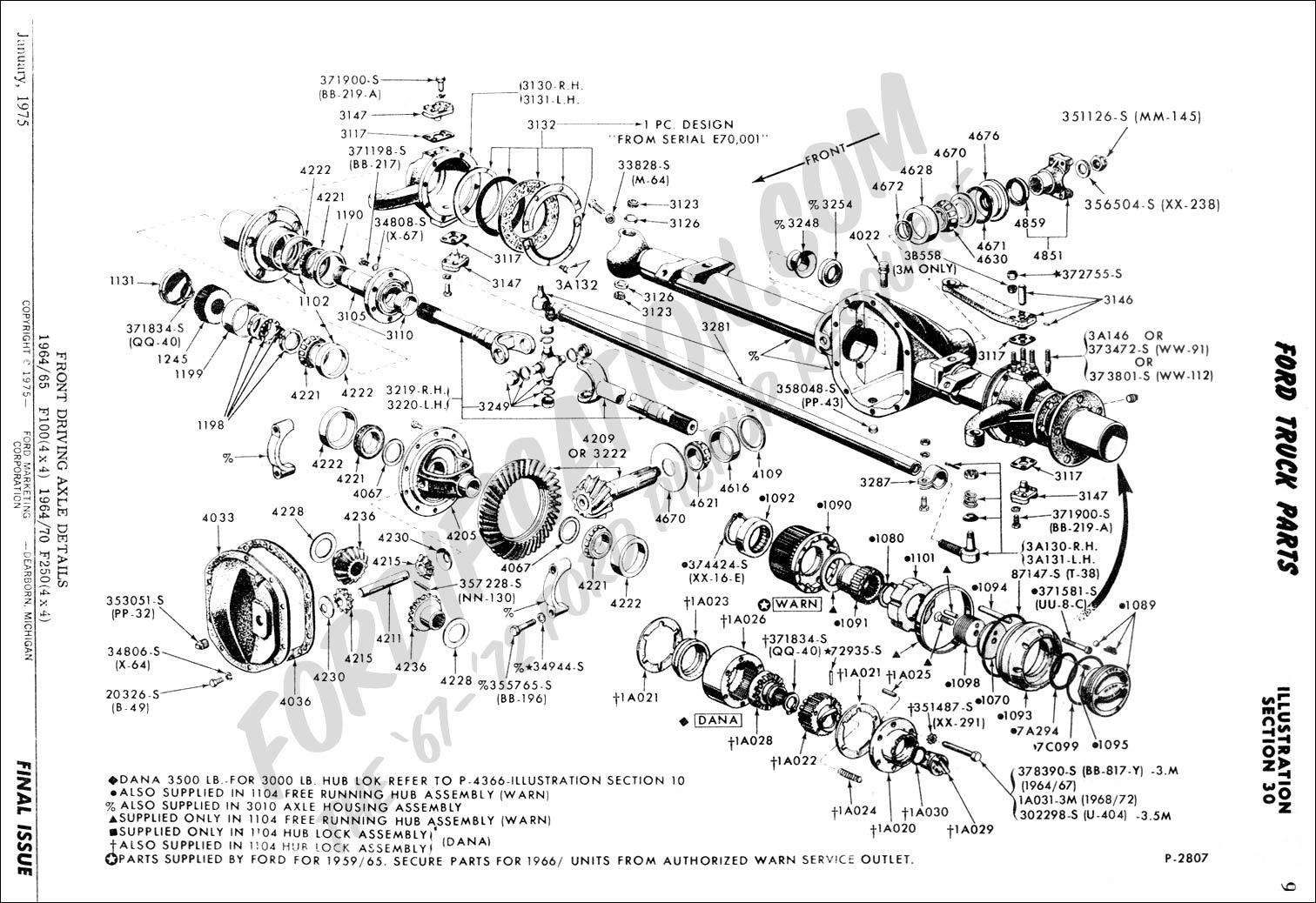 Ford 4x4 1995 foto - 4